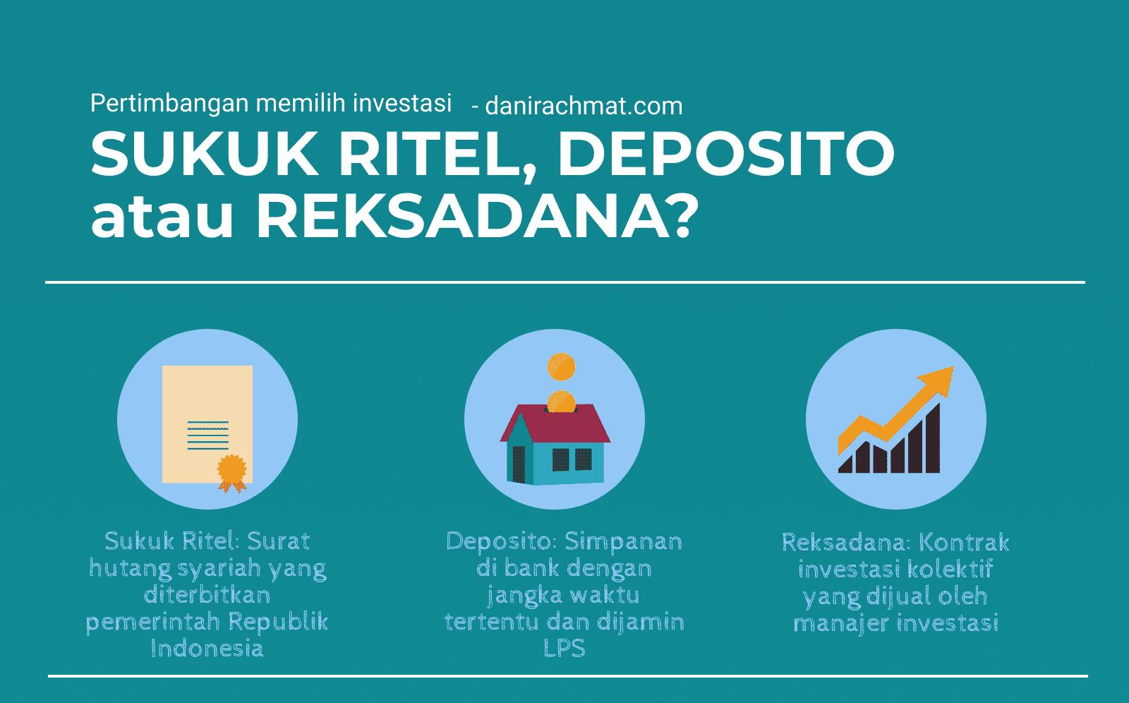 Investasi Obligasi Ritel, Deposito atau Reksa Dana Pasar Uang?