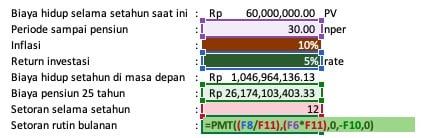 Fungsi pmt di Excel untuk menghitung setoran bulanan dana pensiun yang dibutuhkan