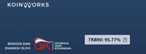TKB90 Koinworks: 95,77% ->pertimbangan untuk menjadi investor pinjaman online di P2P lending