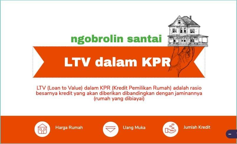 Ngobrolin santai LTV dalam hubungannya KPR tanpa DP