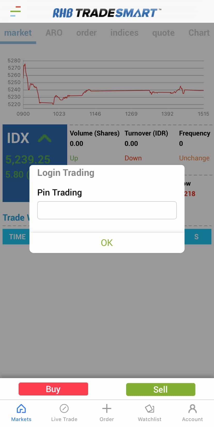 Login Pin trading saham online RHB TradeSmart