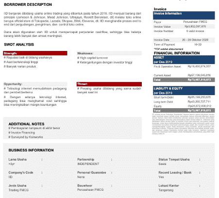 Contoh portfolio pendanaan P2P lending di Koinworks