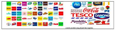 produk yang diperdagangkan oleh perusahaan trading yang dijadikan contoh portfolio P2P Lending