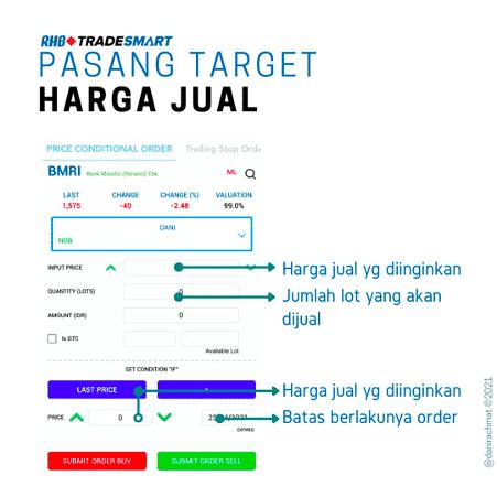 Setting target harga jual & trailing stop