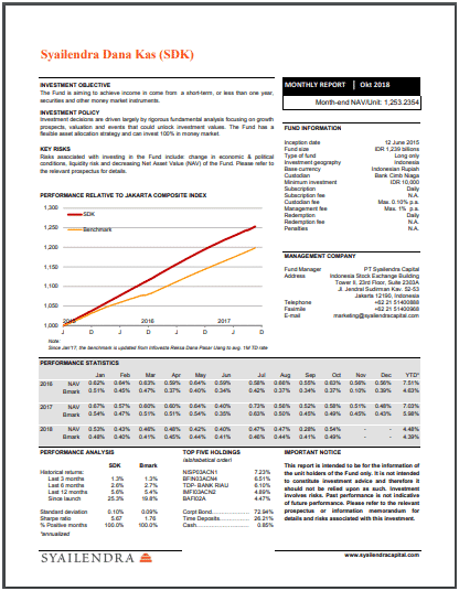 Fund Fact Sheet Reksa Dana: Pemula Mesti Tahu yang Satu Ini!